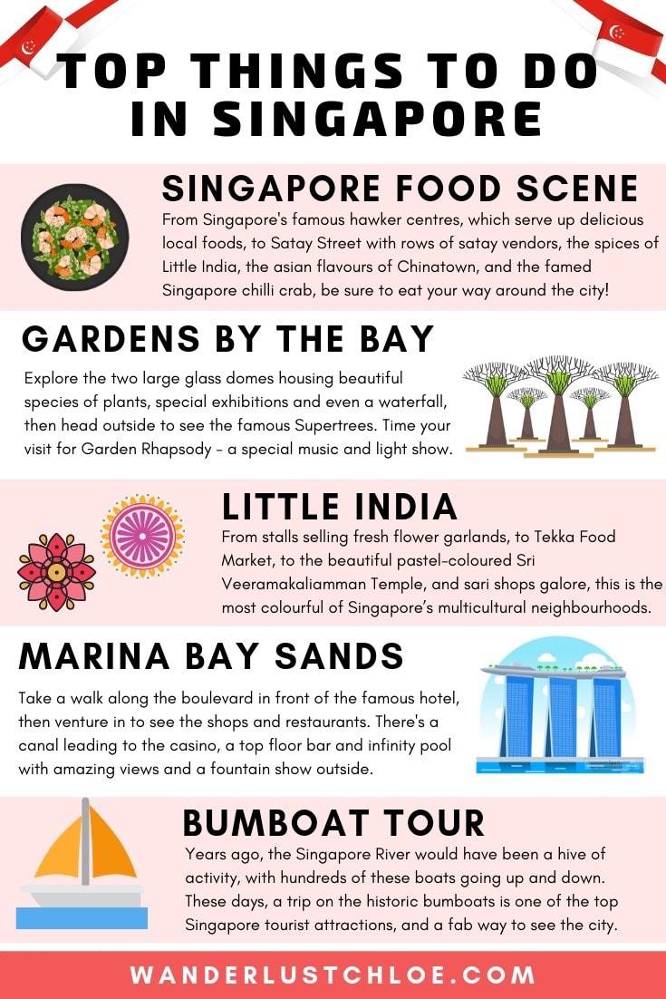 Les meilleures choses à faire à Singapour