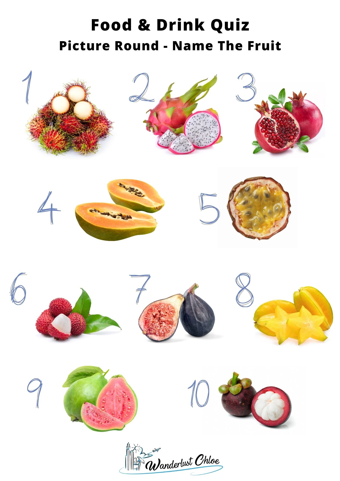 Food & Drink Quiz - Name The Fruit