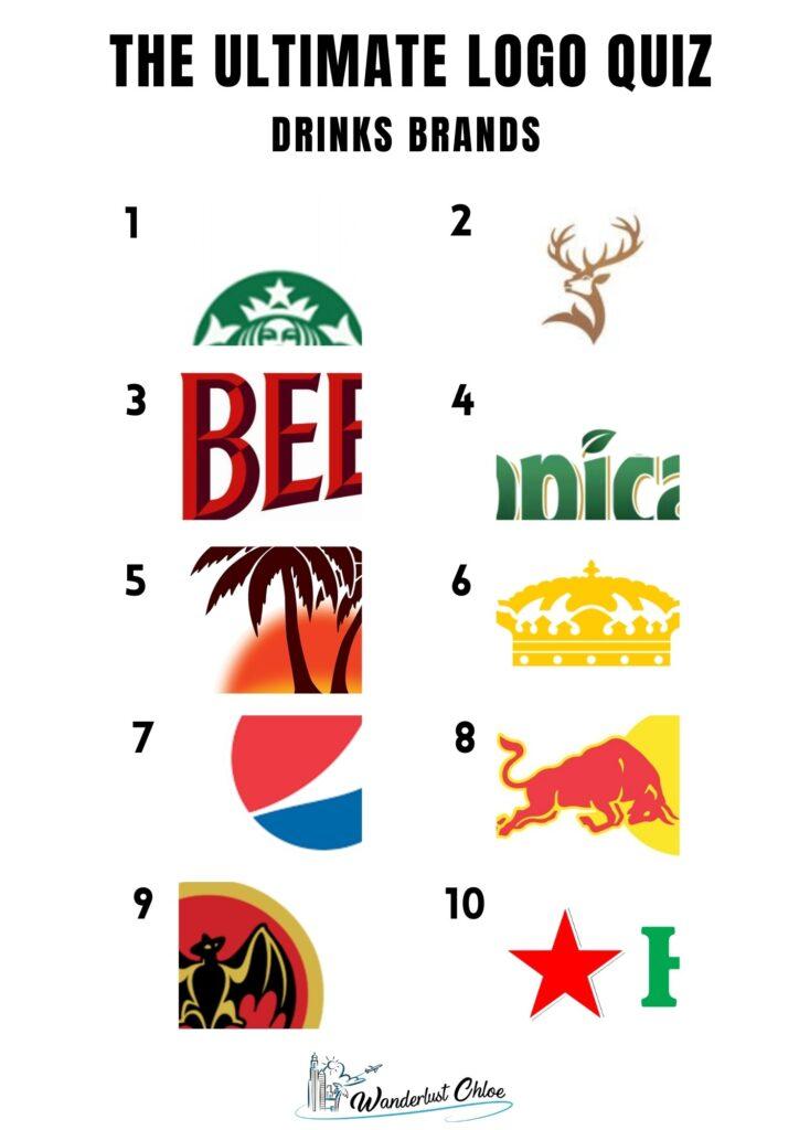 Drinks logo quiz - picture round