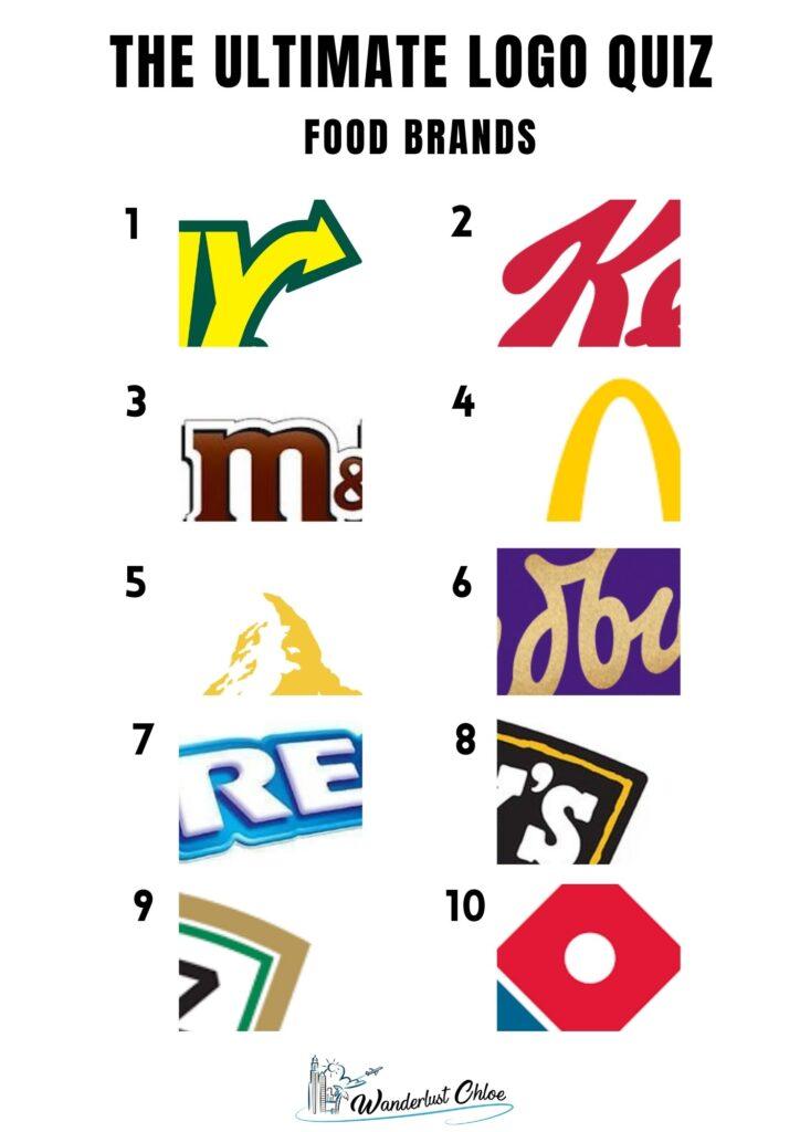 Food logo quiz - picture round