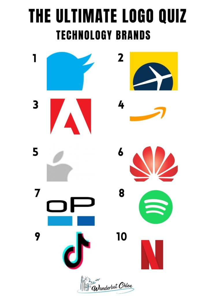 Technology logo quiz - picture round